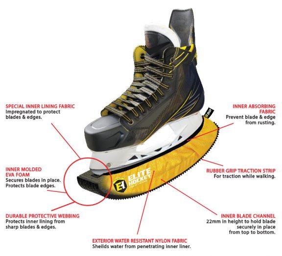Description Elite Hockey Pro-Skate Guard V2 -